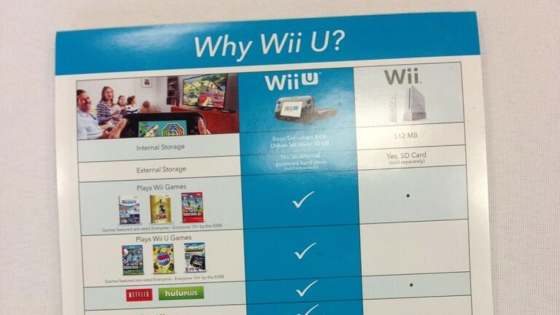 Why Wii U leaflet