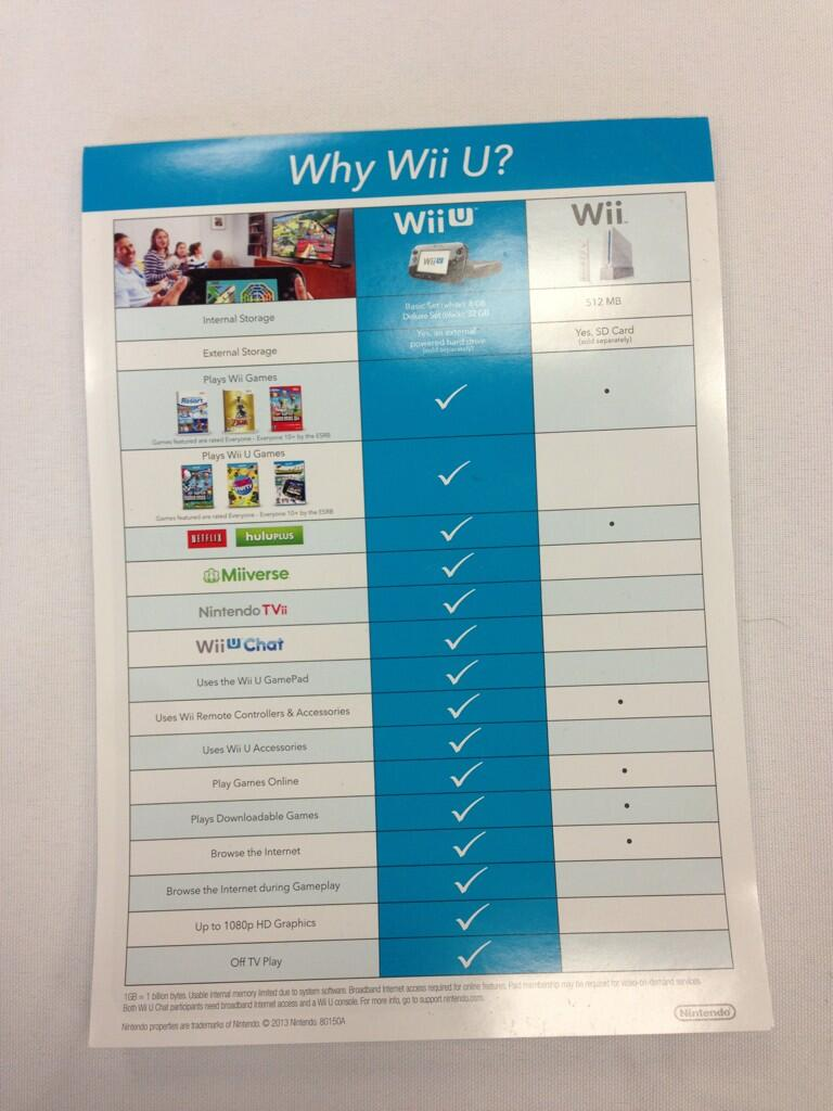 Why Wii U