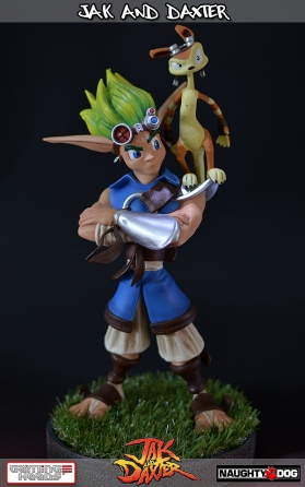 Gaming Heads Jak and Daxter