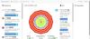 CERN Students Create Cookie Clicker Clone, 'ParticleClicker'